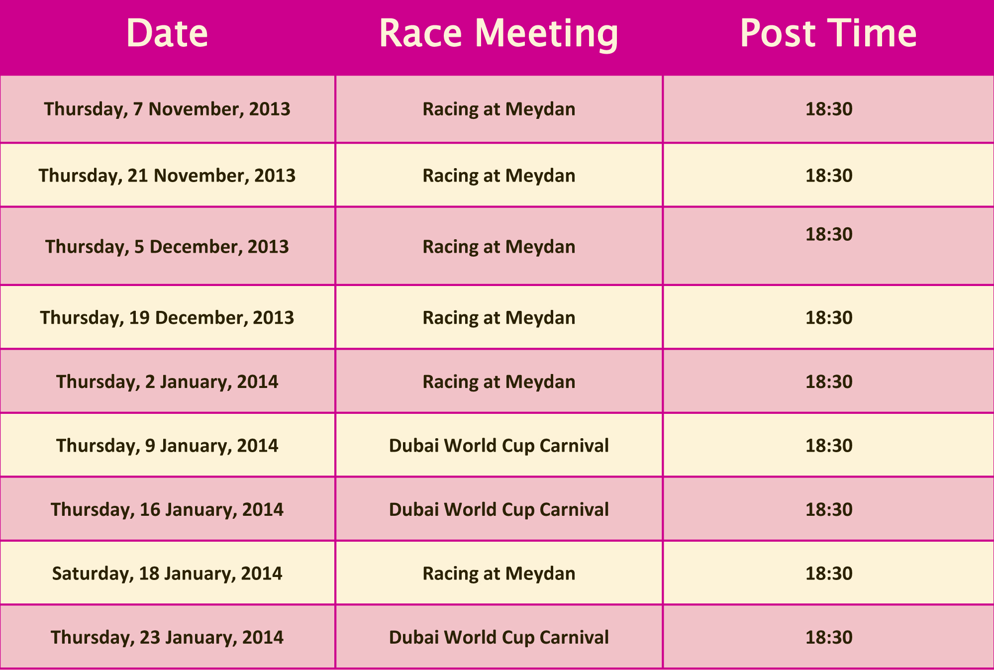 Dubai DMC Race Season 2013-2014