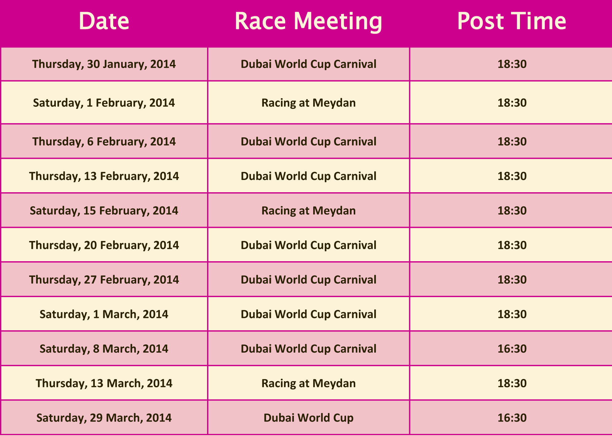 Dubai DMC Race Season Jan 2013-2014